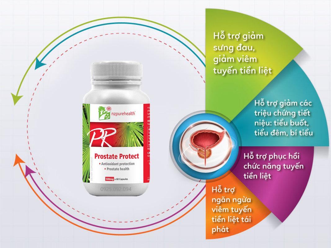 Viên uống hỗ trợ tuyến tiền liệt Prostate Protect