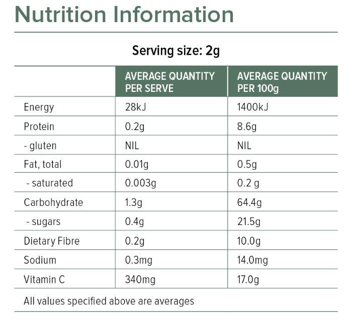 Bảng thành phần Lifestream Natural Vitamin C