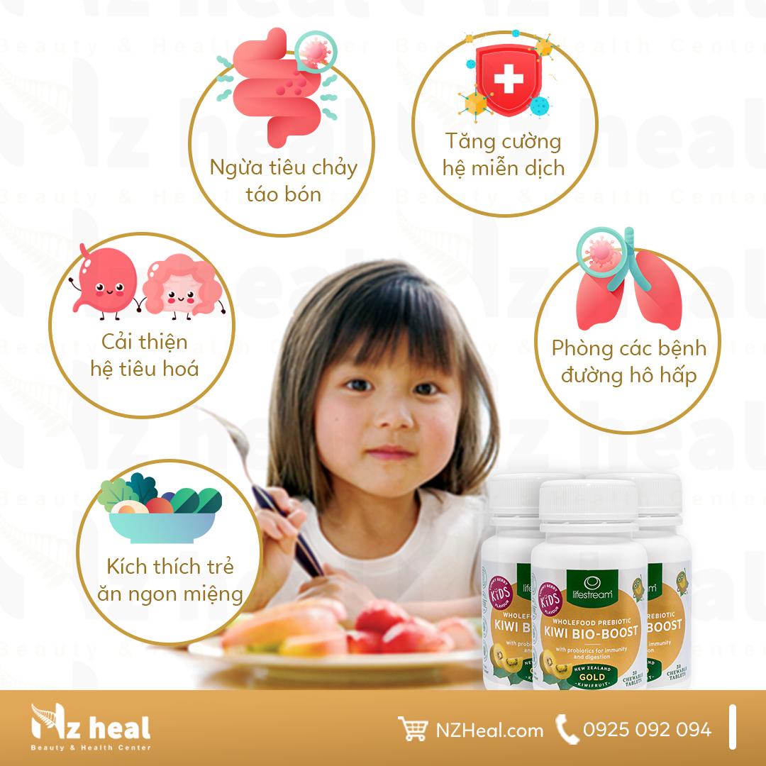 Kẹo Ngậm Kiwi Hỗ Trợ Tiêu Hóa Lifestream Kiwi Bio-Boost Kids 30v 1