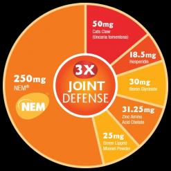 Thành phần Viên uống bổ khớp Deep Blue Health 3x Joint Defense